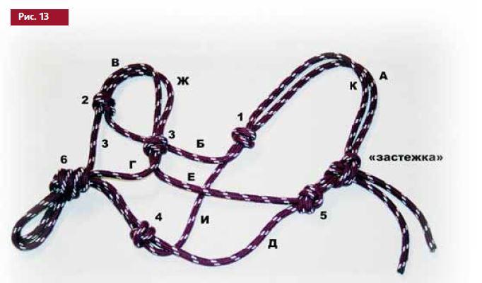 Как сделать верёвочный недоуздок