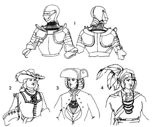 Рис. 4 Fig. 4. Изменения в функции некоторых частей рыцарских доспехов. Потеряв роль в защите, они превратились в символ статуса в одежде.
